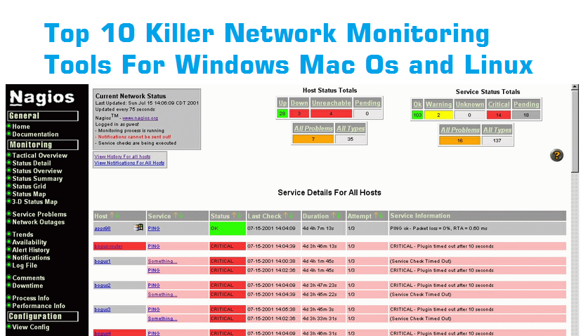 top 10 network monitoring tools