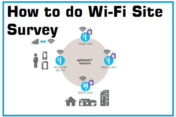 How to do Wireless Site survey