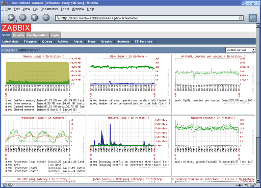 network monitoring tools by ip address