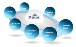 top 5 best bandwidth and subscriber management software for ISP