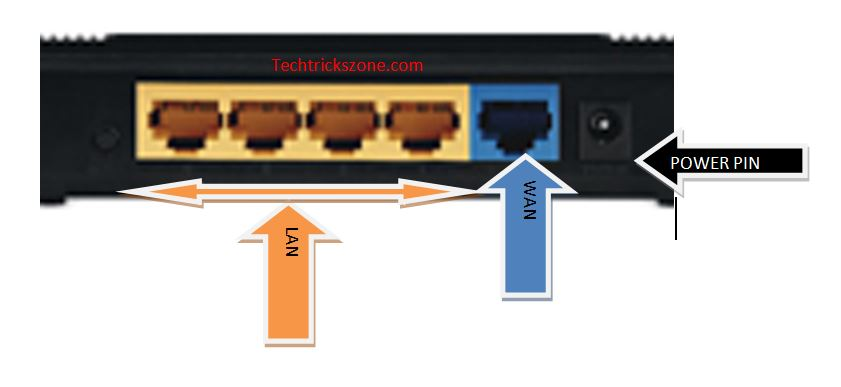Binatone WR3000N Configuration Router mode