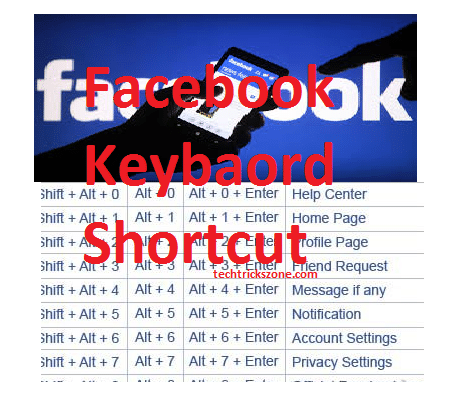 List of Facebook imo shortcut code