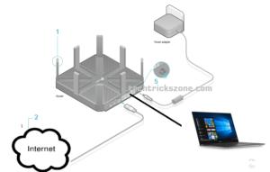 Talon AD7200 Multi-Band Wi-Fi Router Speedtest