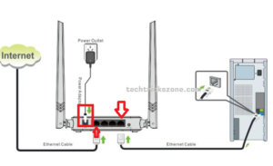 Tenda N301 11N WiFi router connection setup