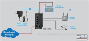 Voltek MEN-5428 Switch Configuration