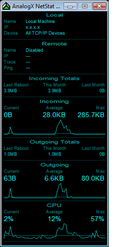 wifi data usage monitoring software