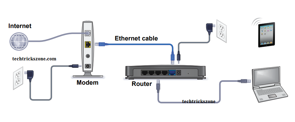 Wiring Diagram For Netgear Wireless Router : Wifi router diagram wiring