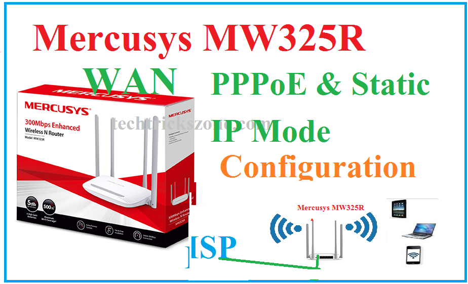 Mercusys MW325R WAN configuraton