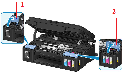 CANON PIXMA G3000 - The printer is performing another operation