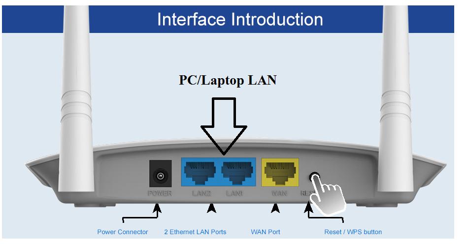 LB-LINK BL-WA732RE 300Mbps Universal WiFi Range Extender