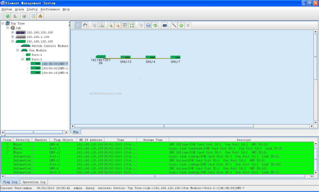 multipl ONT configuration from single EMS software