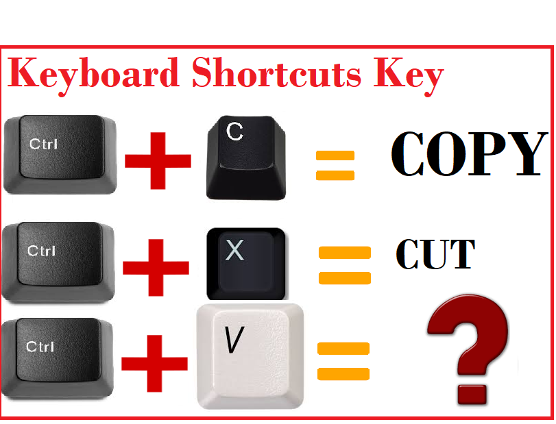 keyboard lock shortcut key