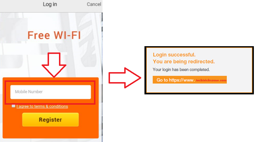 Coffee Shops & cafes Wifi Solution, User Authentication, Bandwidth