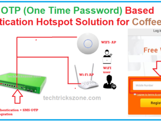 OTP based Wi-Fi hotspot