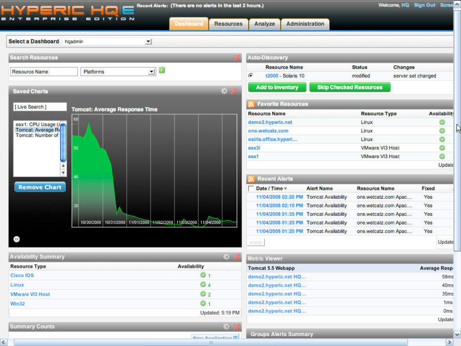 Hyperic HQ 4.0 is a network monitoring and management software