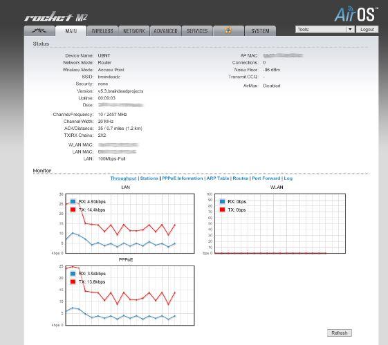 UBNT Bandwidth Testing