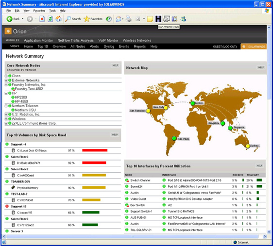 network monitoring tools top 10