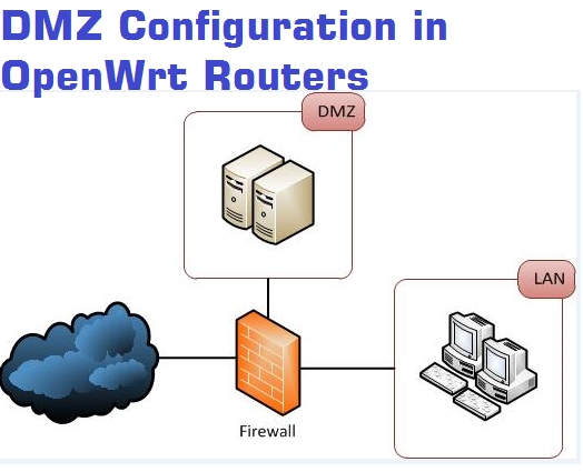 DMZ configuration in openwrt