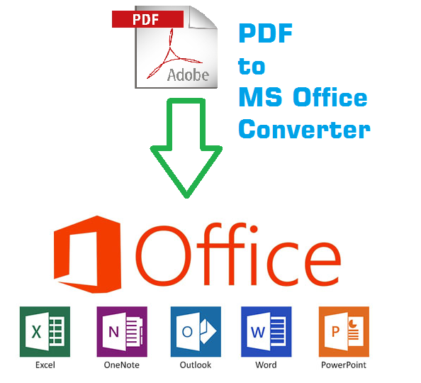 Free Online PDF to MS Office Converter