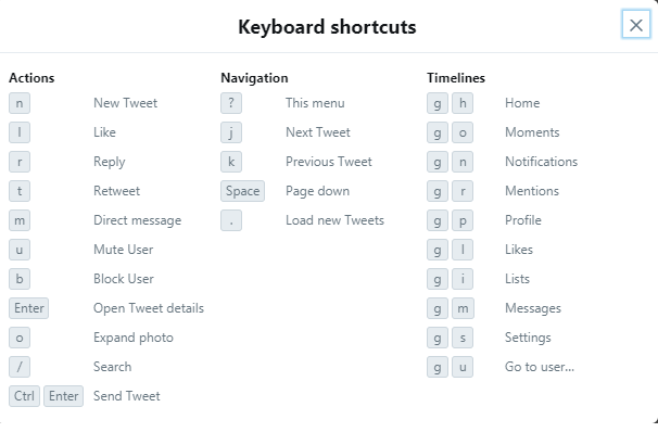 How to use Twitter with keyboard shortcuts