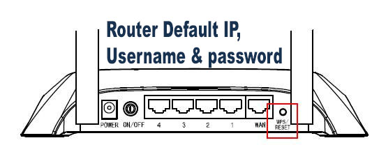 Router default ip address password