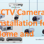 How to Install CCTV with Fiber Network