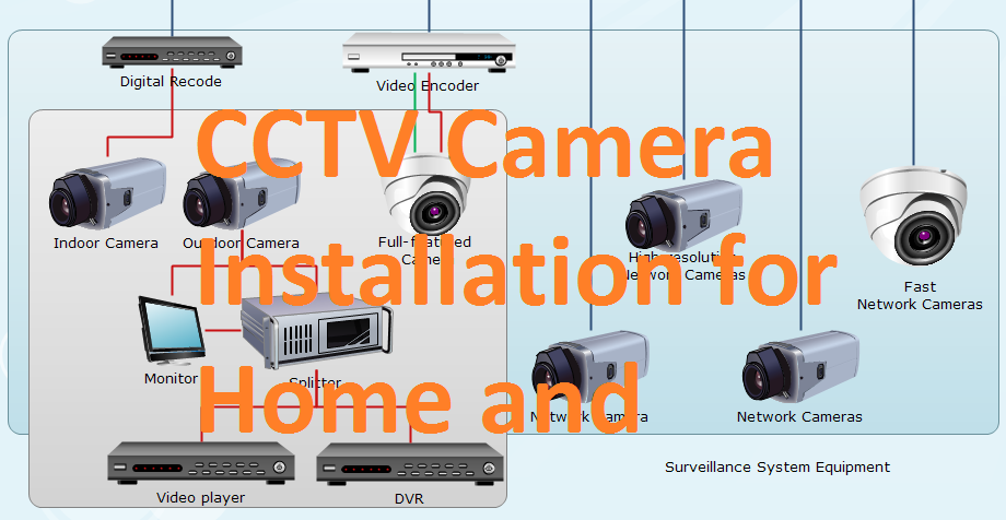 How To Install Cctv Camera For Home And Office With Network Diagram