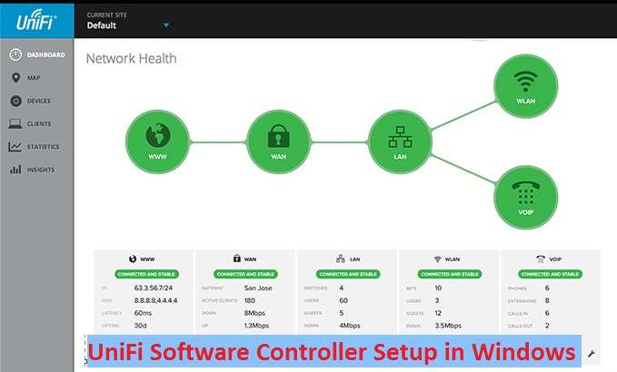 how to install UniFi Controller in Windows and Mac