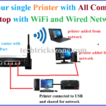 share printer with all computer