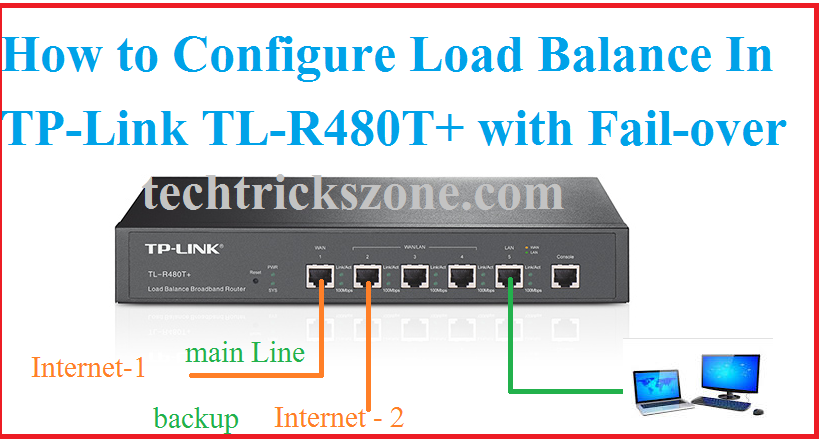 TP-Link TL-R480T Load balance router configuration