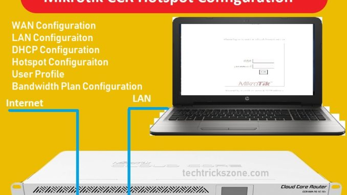 Mikrotik Hotspot Gateway Configuration with Router OS