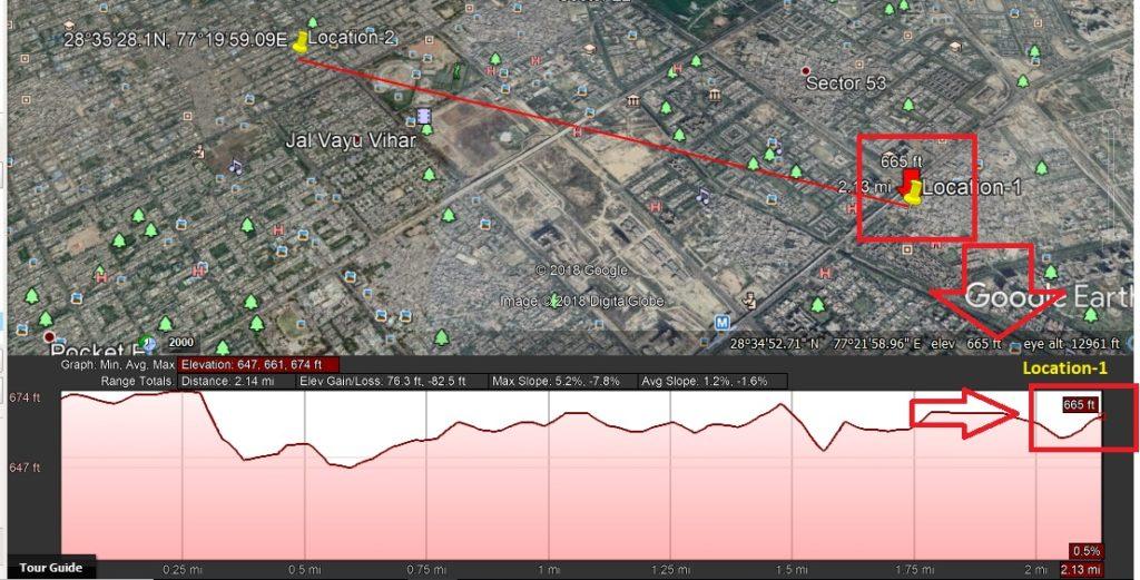 How Do I Show Elevation on a Google Earth Map