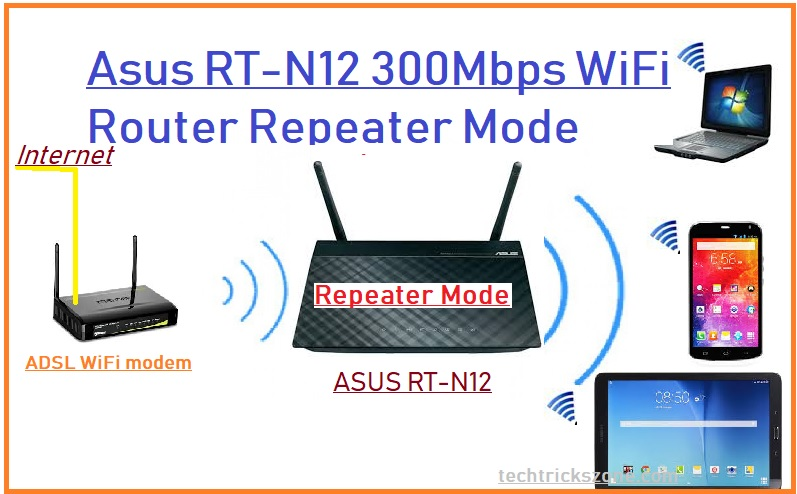 Asus RT-N12 WiFi router Setup in Repeater Mode Configuration