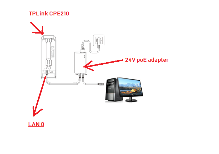 tp link router repeater setup