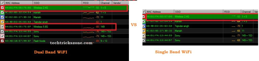 difference between a single and a dual band router