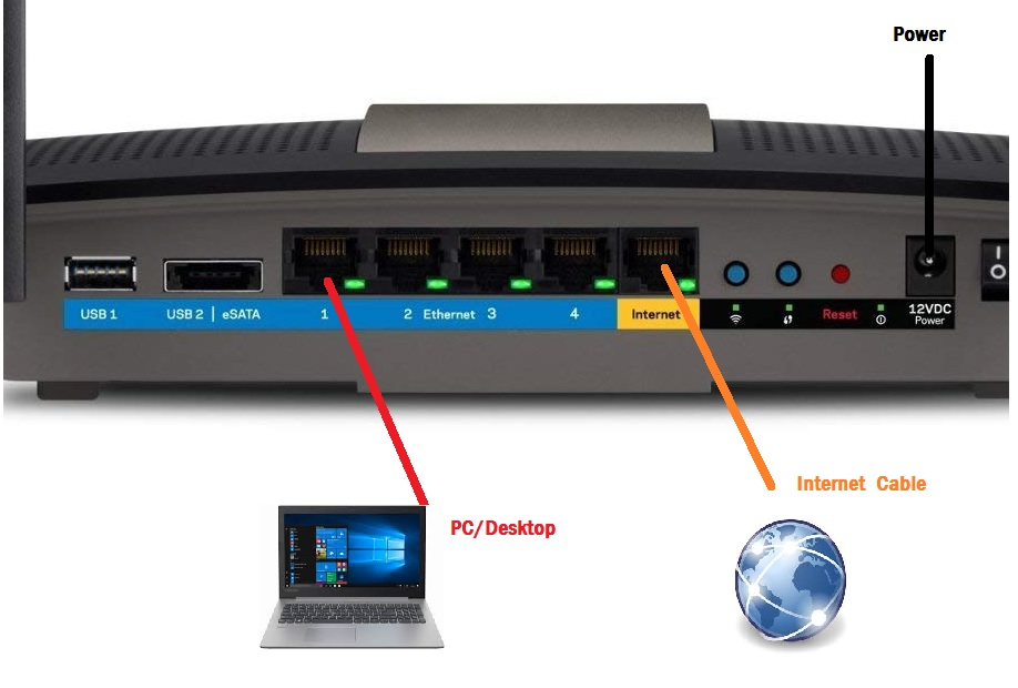 Setting up a Linksys router with Cable from PC