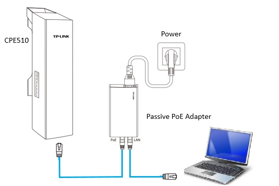 TP-LINK CPE510 Outdoor Device Point to Point Configuration