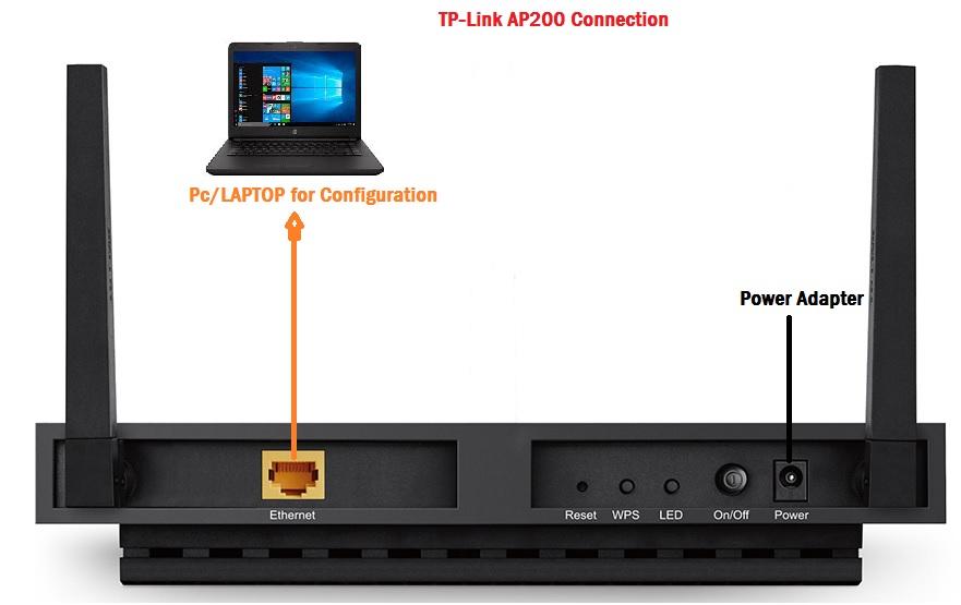 tp link ap200 router configure
