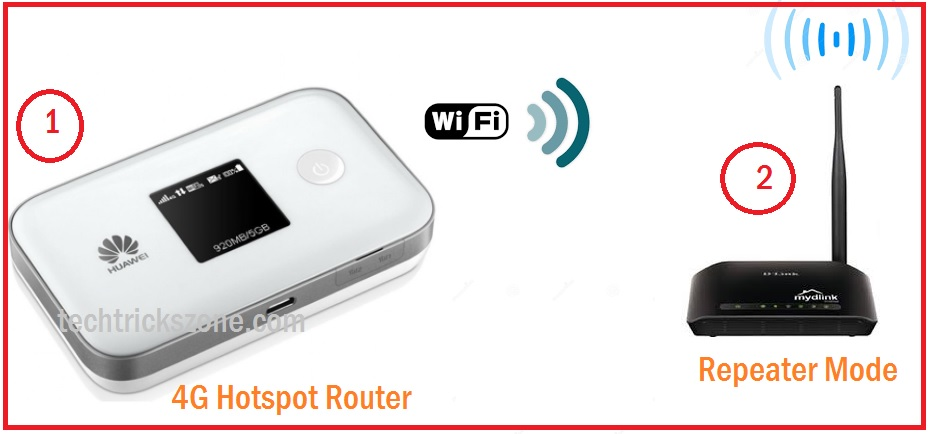 How to connect 4G hotspot Internet to DVR and NVR for Remote