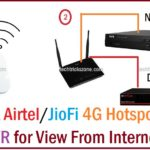 connect 4G hotspot internet to DVR and NVR