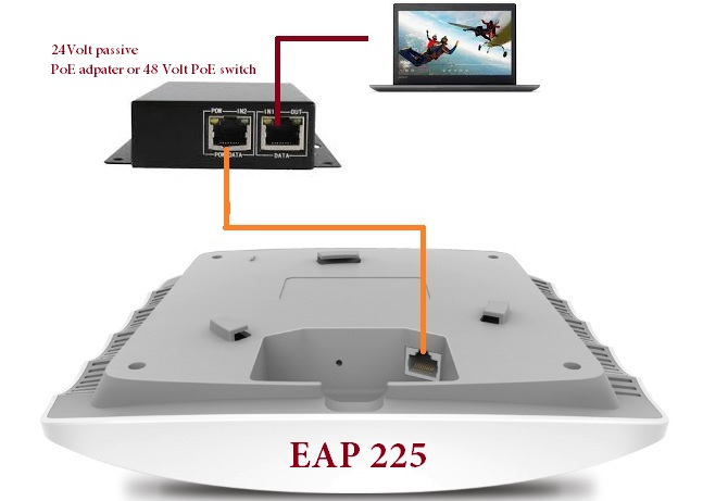 tp link eap225 outdoor configuration