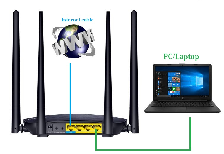 iball baton router wifi password