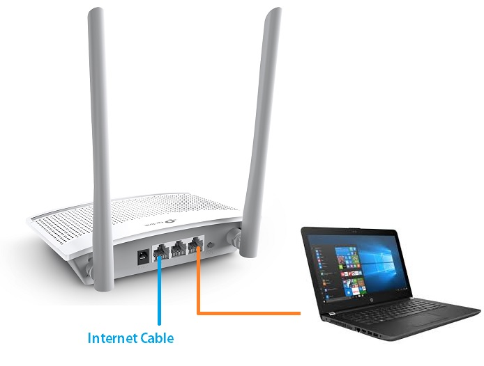 tp-link wr840n wifi router configuration step by step