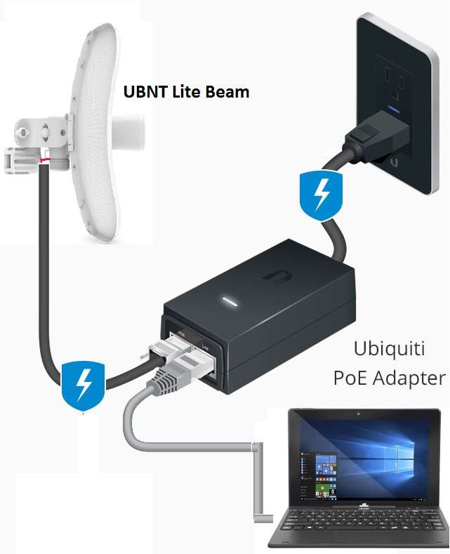 UBNT Lite Beam Point to Point Configuration for Long Distance[5AC]