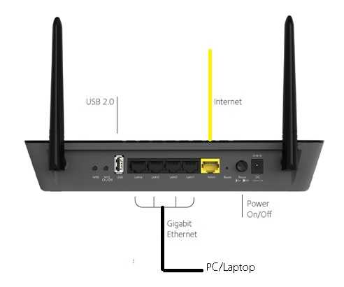 netgear nighthawk ac1750 smart dual band wifi router (r6700) setup