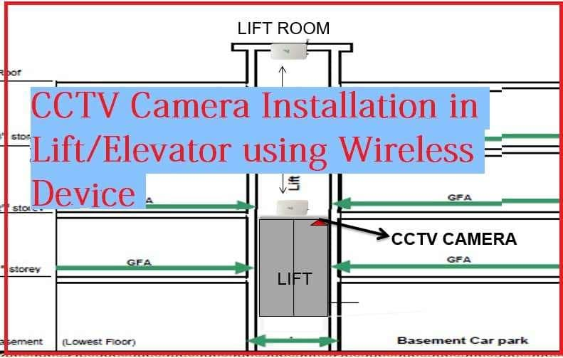 [SCHEMATICS_4FR]  How to install CCTV camera in Lift using Wireless Device | Camera Wire Diagram For An Elevator |  | TechTricksZone