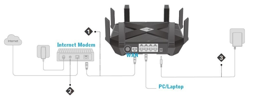 tp-link archer ax11000 tri-band wifi 6 router price