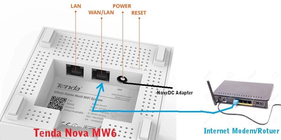 tenda nova mw3 setup